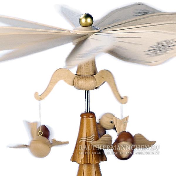 schneemann weihnachtspyramide vogelhaus online shop g nstig kaufen christian ulbricht 33301. Black Bedroom Furniture Sets. Home Design Ideas